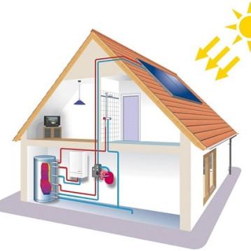 Солнечная энергия как альтернативный источник горячего водоснабжения