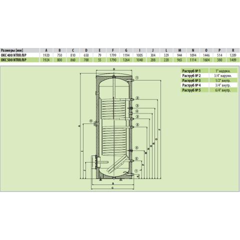 Бойлер косвенного нагрева Drazice напольный OKC 400 NTRR/ВР с боковым фланцем под электро тэн, с двумя змеевиками